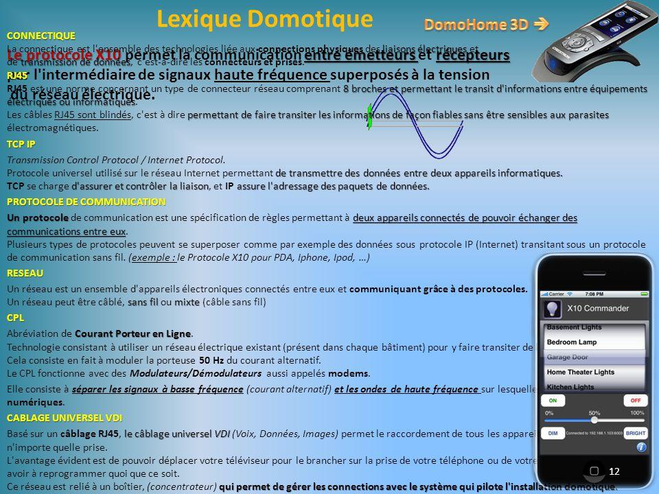 Lexique Domotique DomoHome 3D 