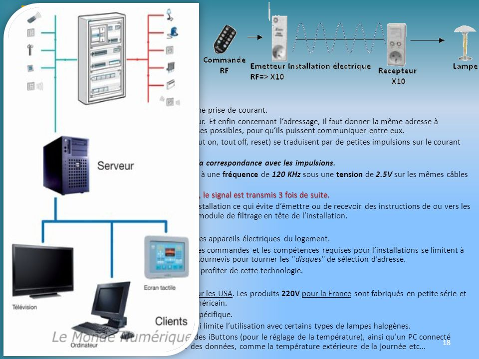 Théoriquement Le circuit de l'information entre l'émetteur et le récepteur est le suivant :