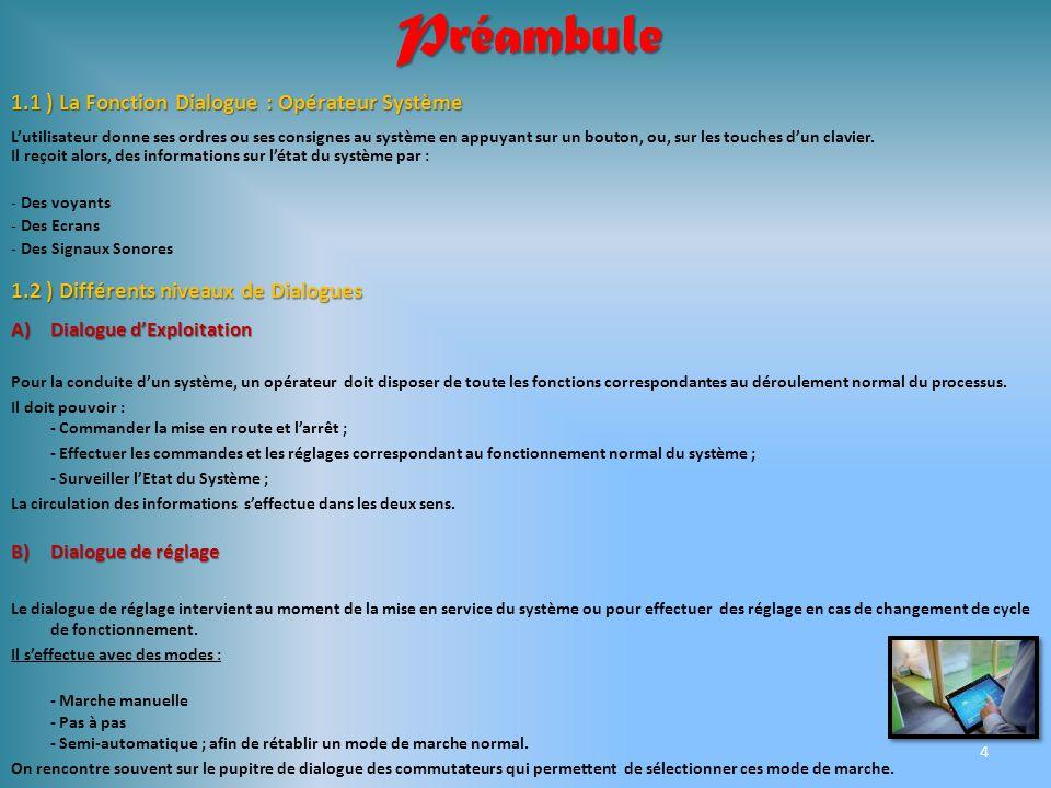 Préambule 1.1 ) La Fonction Dialogue : Opérateur Système