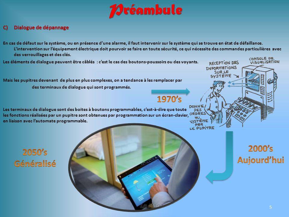 Préambule 1970's 2000's Aujourd'hui 2050's Généralisé