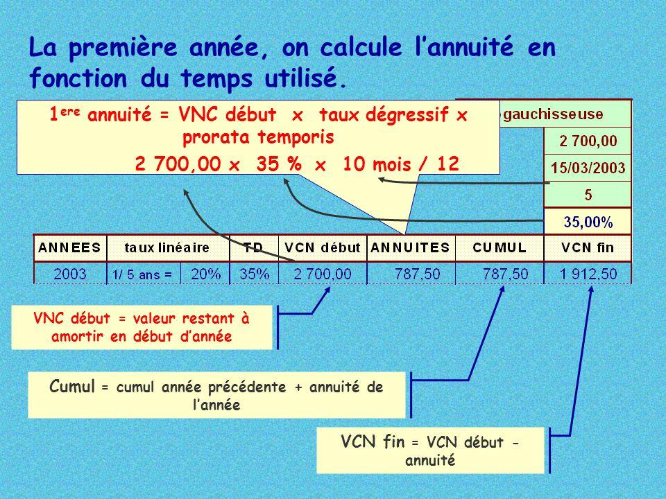 La première année, on calcule l'annuité en fonction du temps utilisé.