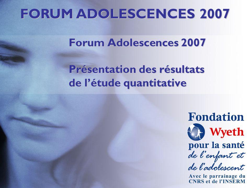 Forum Adolescences 2007 Présentation des résultats de l'étude quantitative
