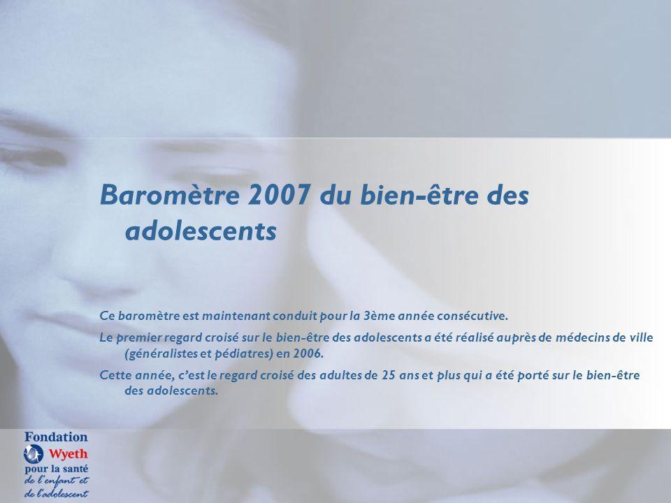 Baromètre 2007 du bien-être des adolescents