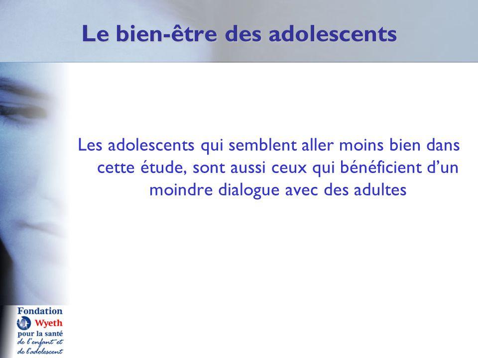 Le bien-être des adolescents