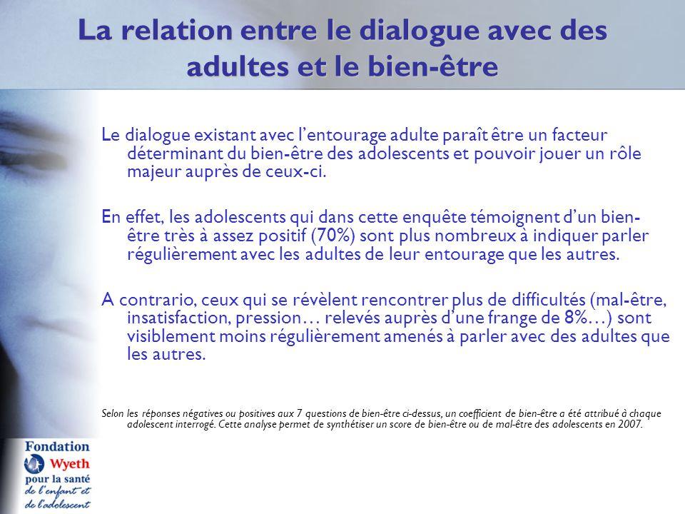 La relation entre le dialogue avec des adultes et le bien-être