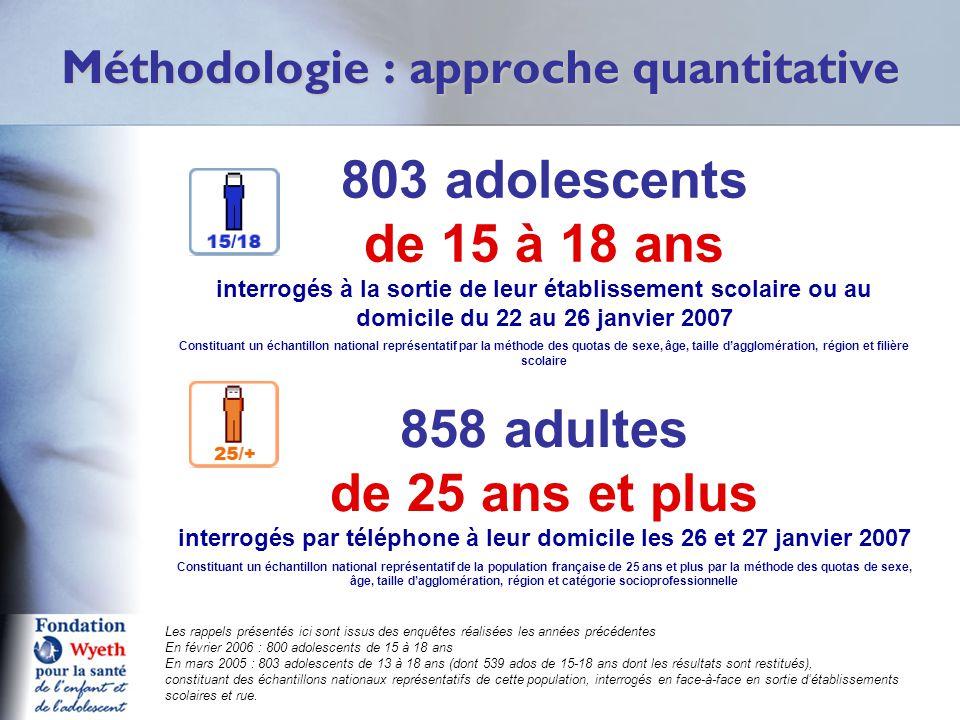 Méthodologie : approche quantitative