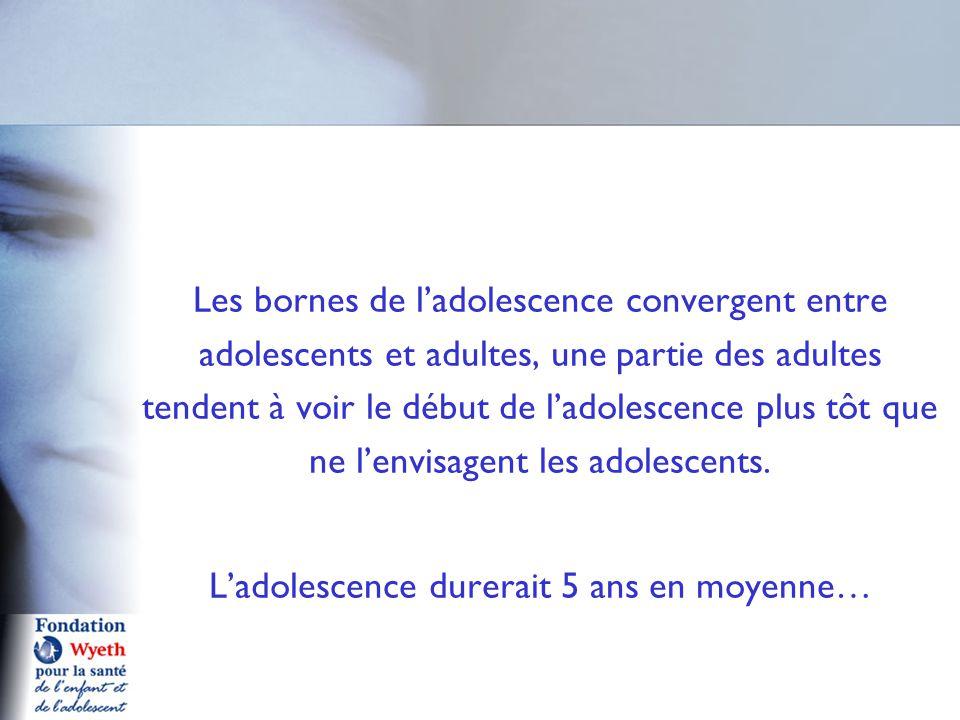 L'adolescence durerait 5 ans en moyenne…