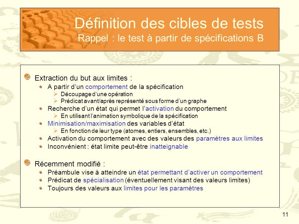 Définition des cibles de tests Rappel : le test à partir de spécifications B