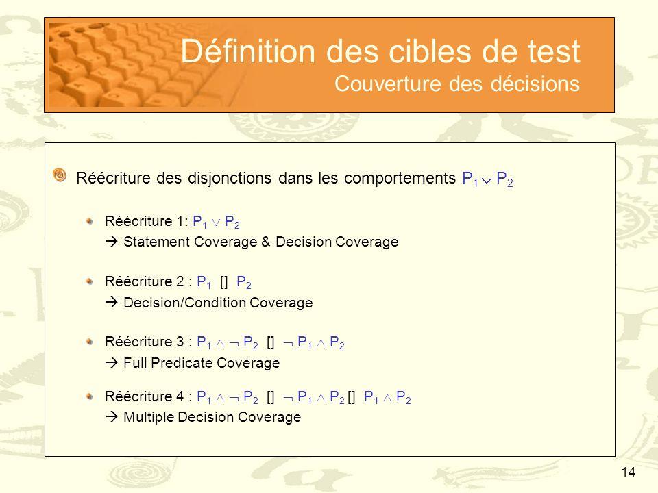 Définition des cibles de test Couverture des décisions