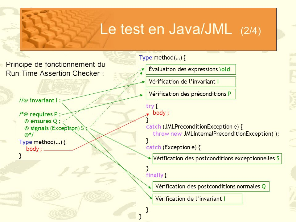 Le test en Java/JML (2/4)