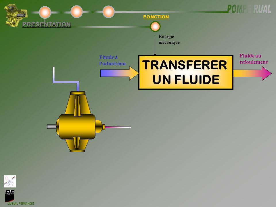 TRANSFERER UN FLUIDE PRESENTATION Fluide au Fluide à refoulement