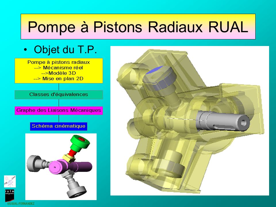 Pompe à Pistons Radiaux RUAL