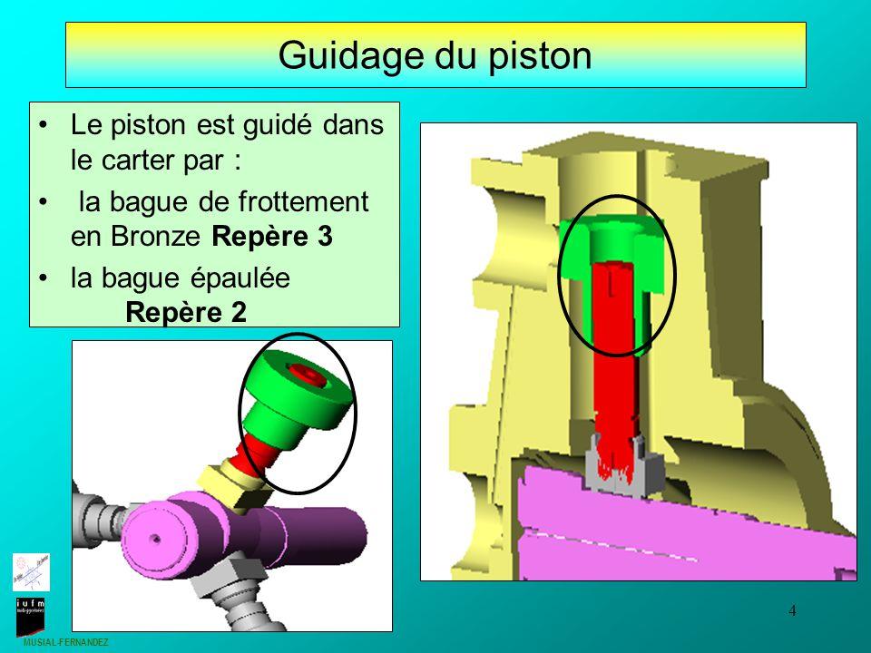 Guidage du piston Le piston est guidé dans le carter par :