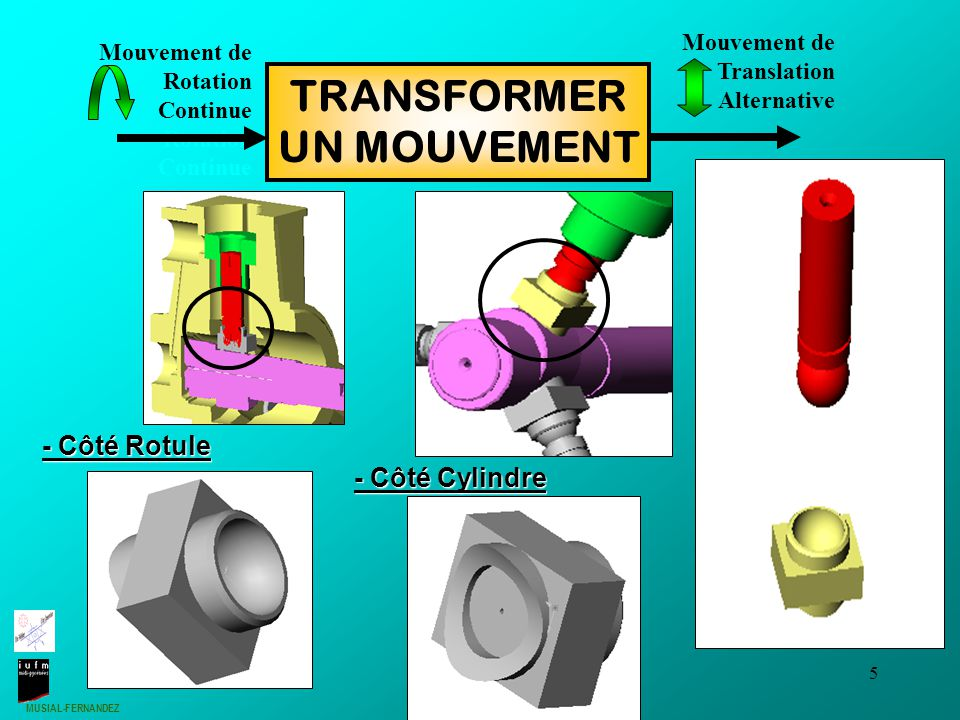 TRANSFORMER UN MOUVEMENT