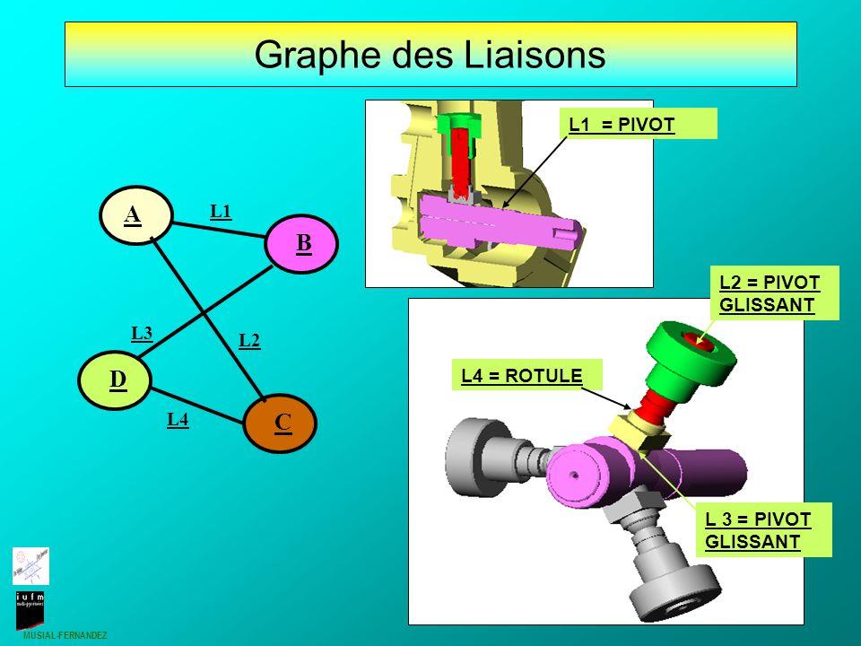 Graphe des Liaisons A B D C L1 = PIVOT L1 L2 = PIVOT GLISSANT L3 L2