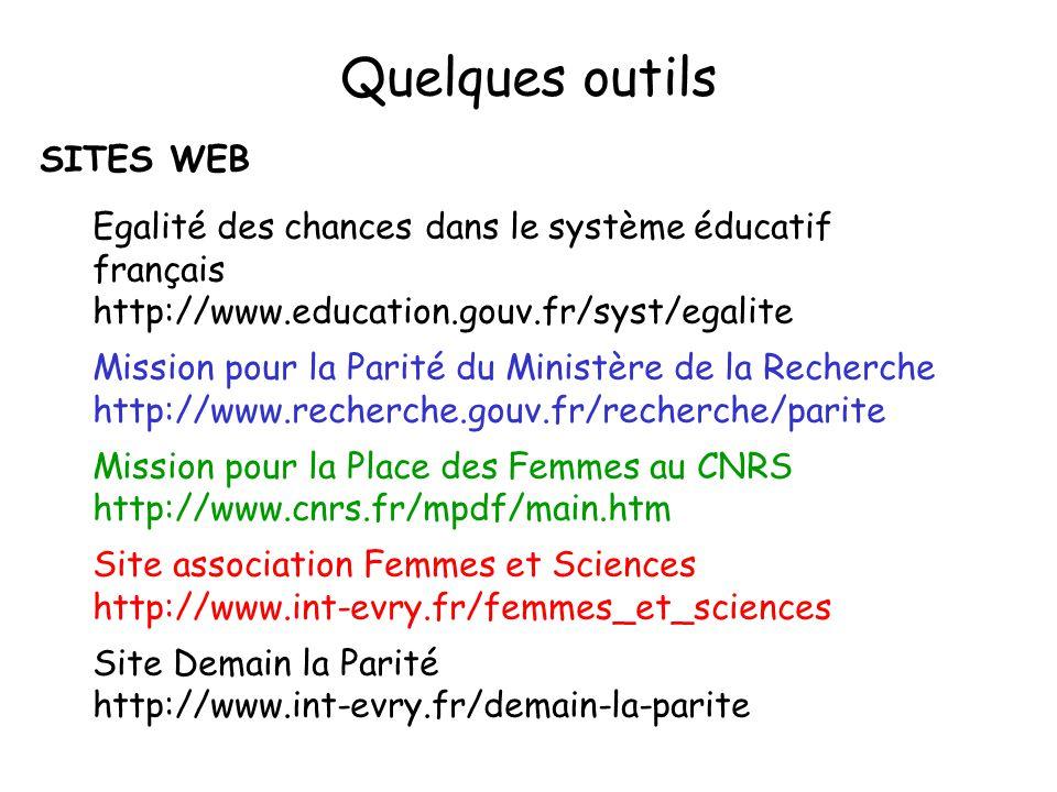 Quelques outils SITES WEB