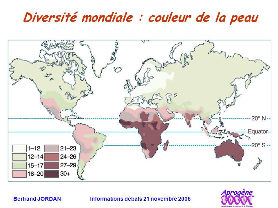 Diversité mondiale : couleur de la peau