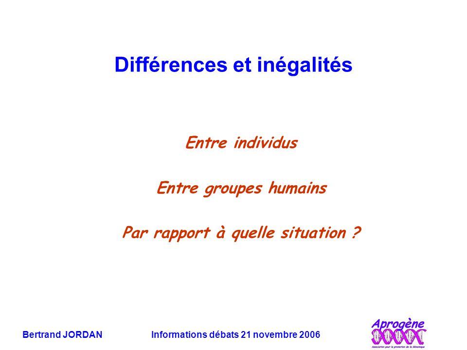 Différences et inégalités