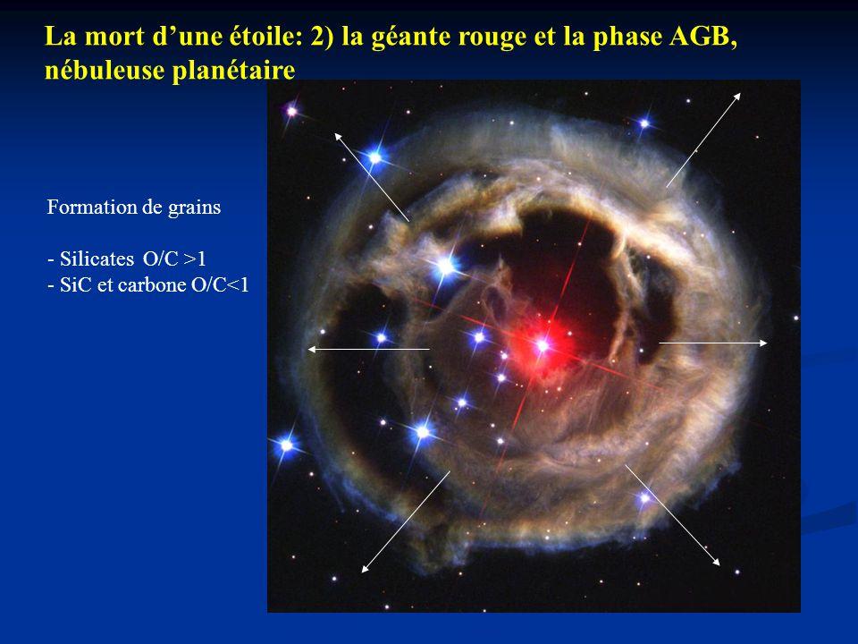 La mort d'une étoile: 2) la géante rouge et la phase AGB,