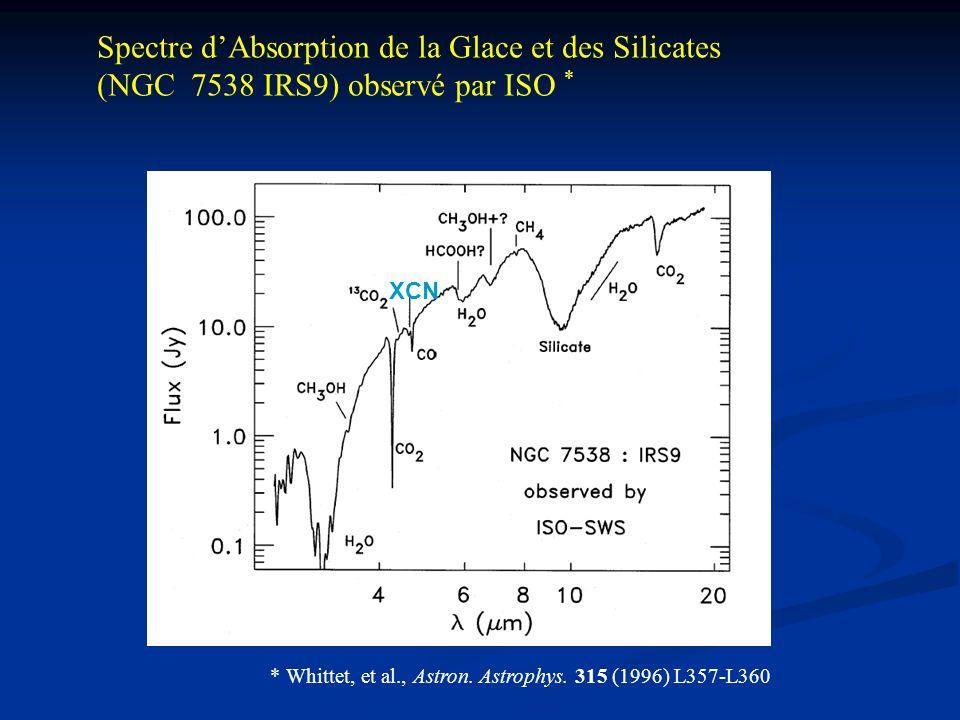 Spectre d'Absorption de la Glace et des Silicates (NGC 7538 IRS9) observé par ISO *