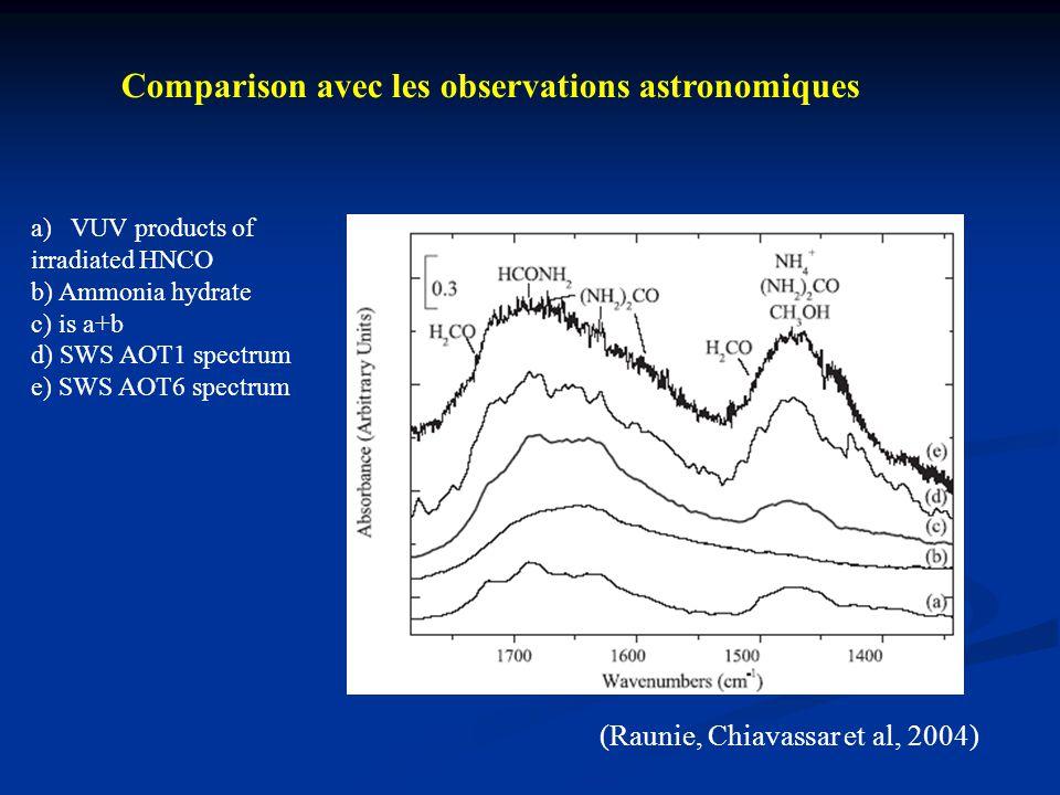 Comparison avec les observations astronomiques