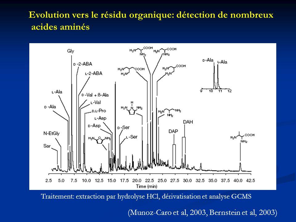 Evolution vers le résidu organique: détection de nombreux