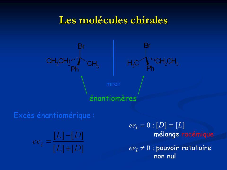 Les molécules chirales