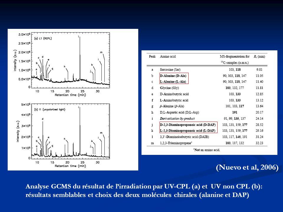 (Nuevo et al, 2006) Analyse GCMS du résultat de l'irradiation par UV-CPL (a) et UV non CPL (b):