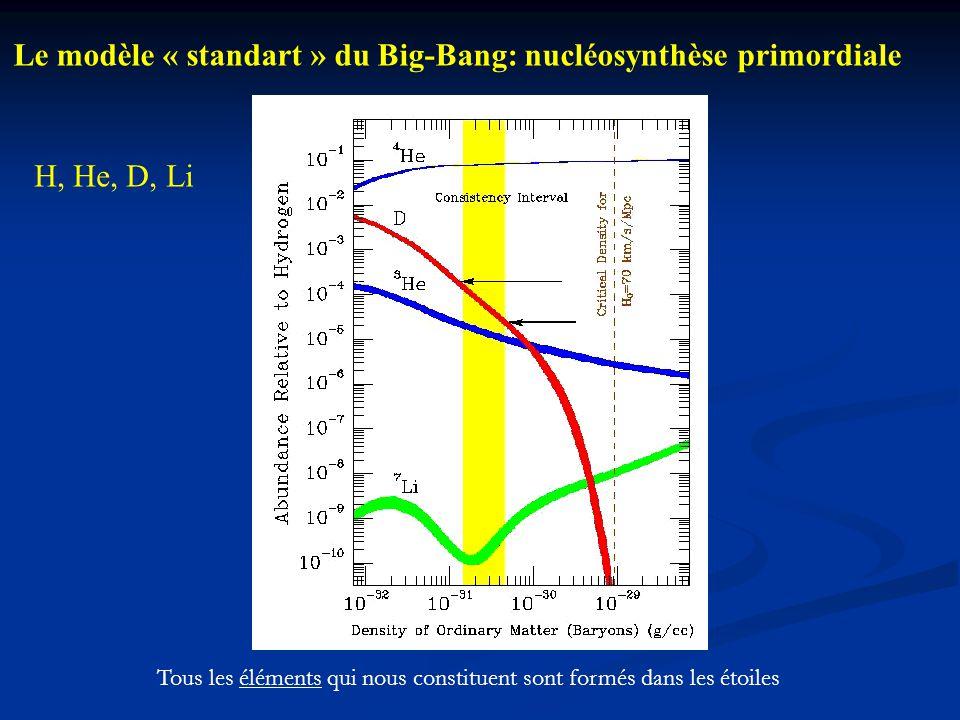 Le modèle « standart » du Big-Bang: nucléosynthèse primordiale