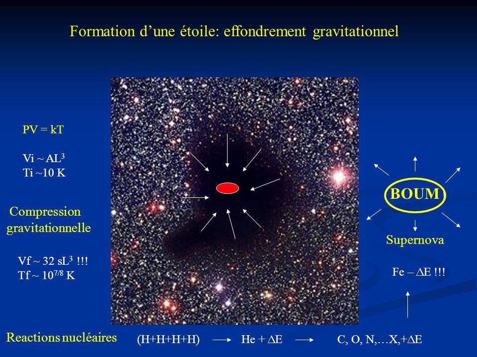 Formation d'une étoile: effondrement gravitationnel