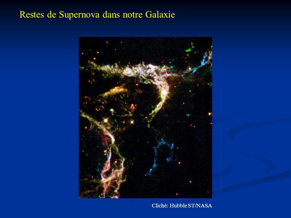 Restes de Supernova dans notre Galaxie