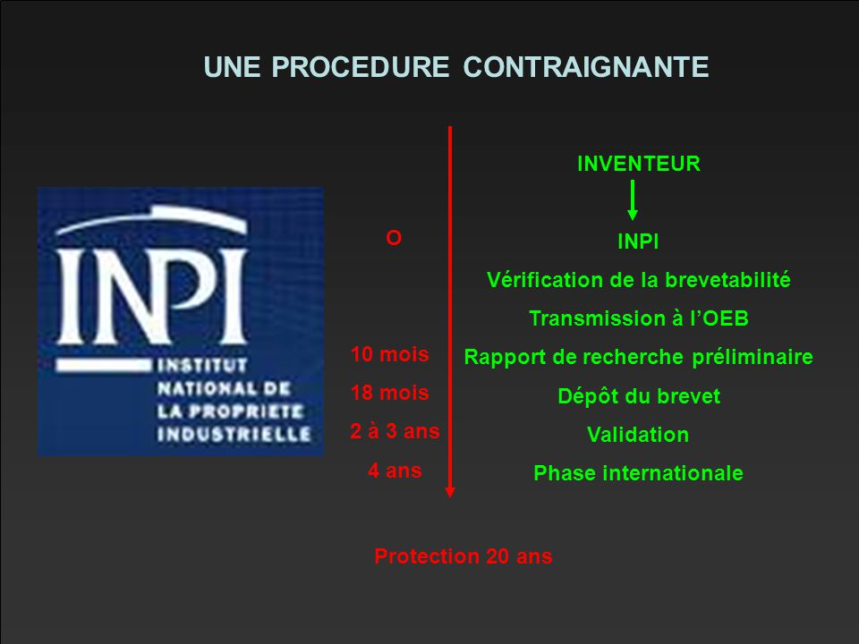 UNE PROCEDURE CONTRAIGNANTE