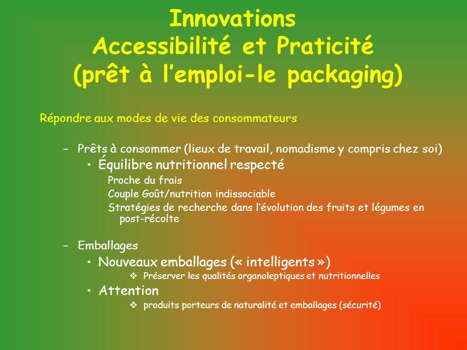 Innovations Accessibilité et Praticité (prêt à l'emploi-le packaging)