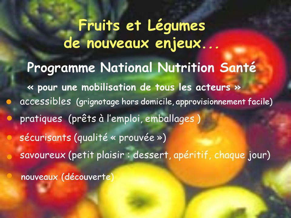 Fruits et Légumes de nouveaux enjeux...