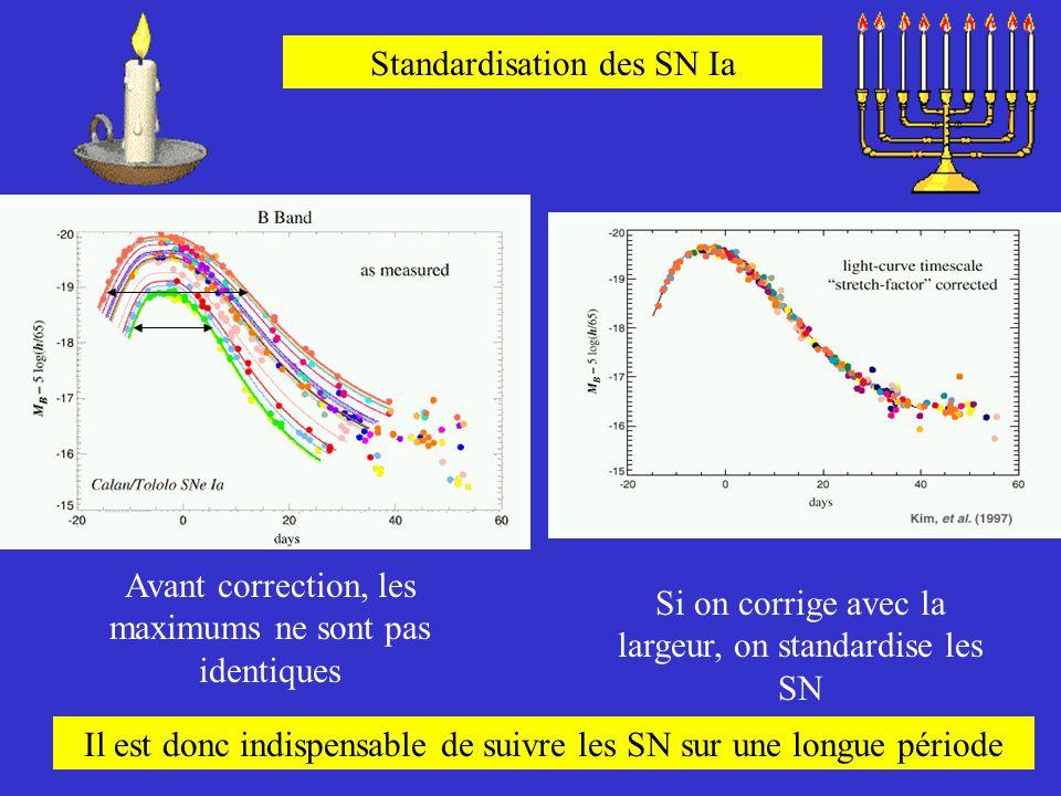 Standardisation des SN Ia