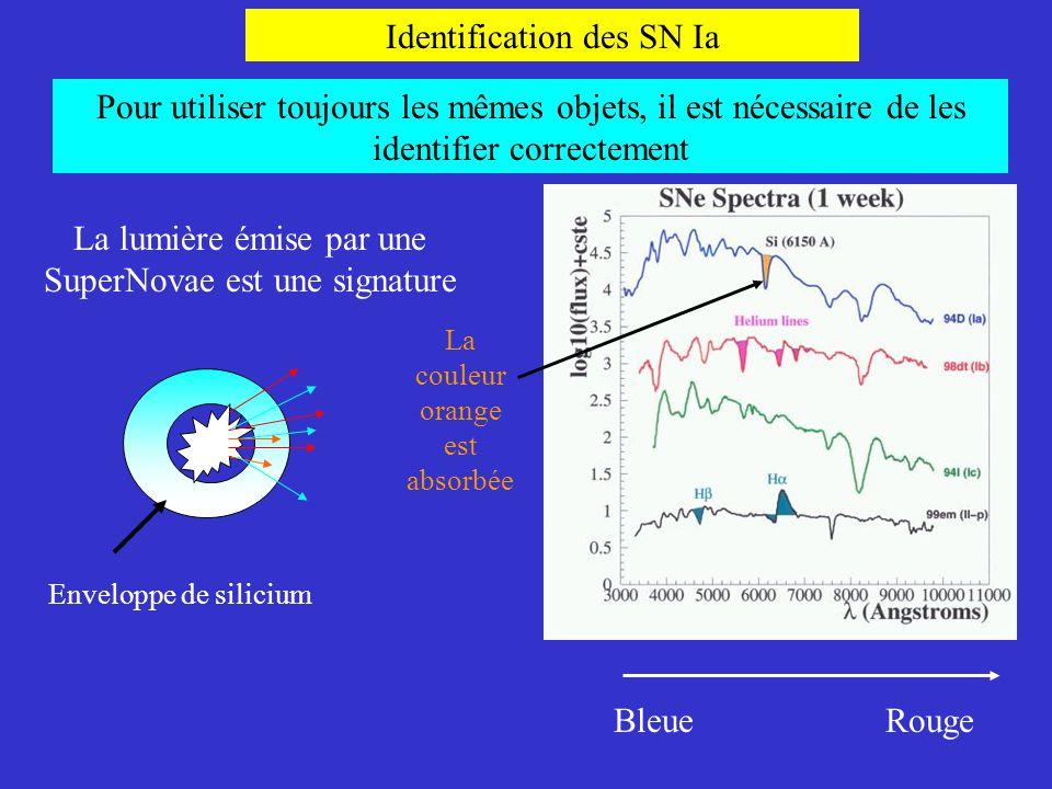 Identification des SN Ia