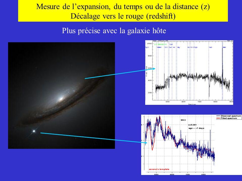 Plus précise avec la galaxie hôte