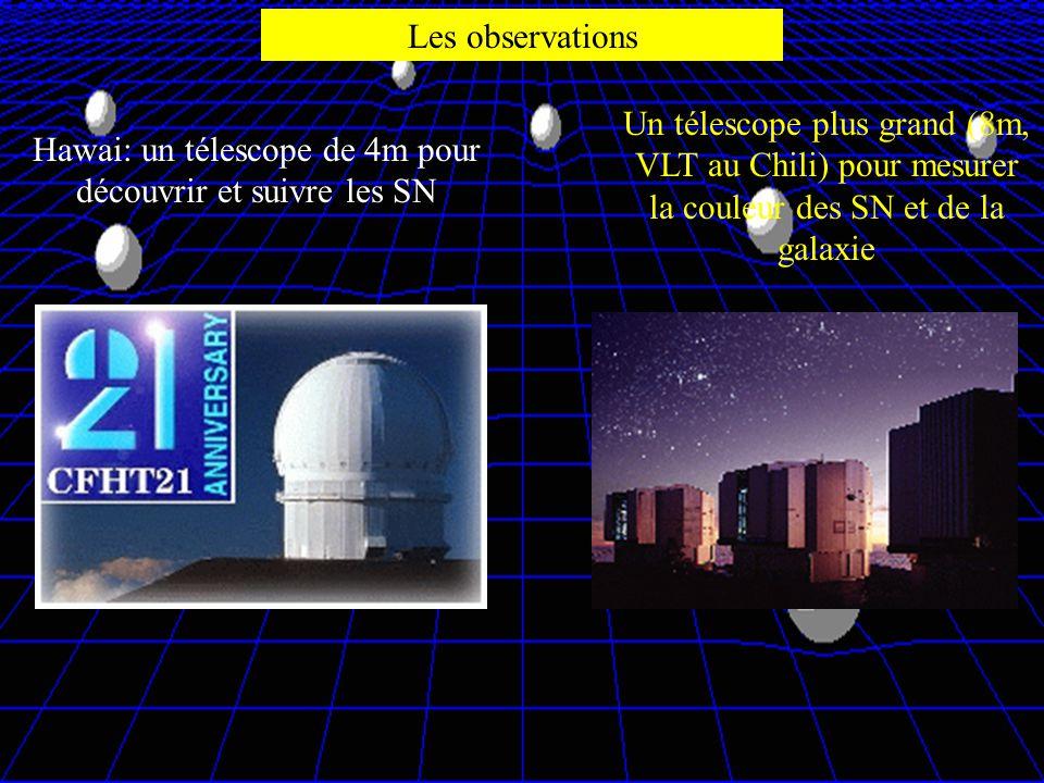 Hawai: un télescope de 4m pour découvrir et suivre les SN