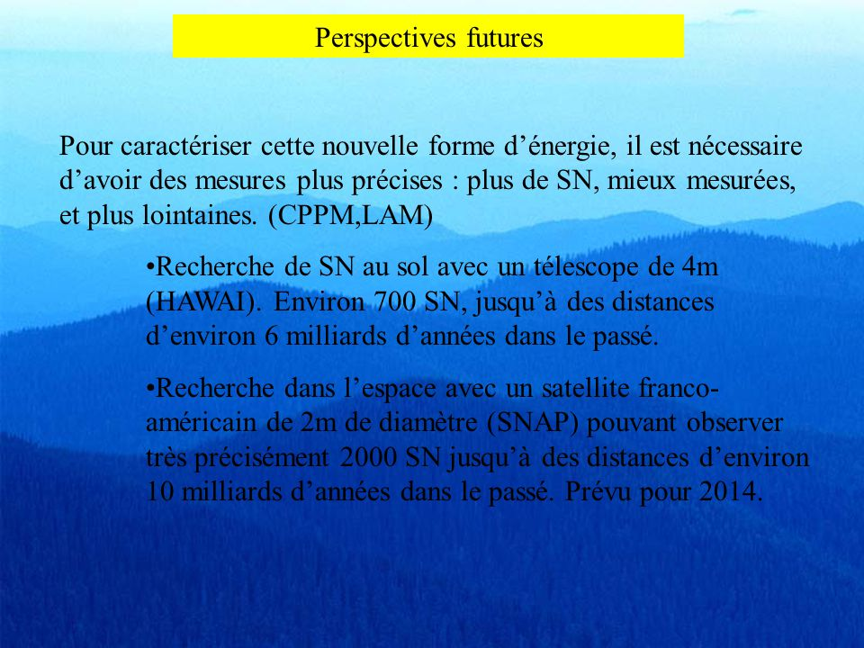 Perspectives futures