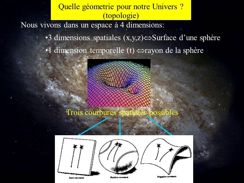 Quelle géometrie pour notre Univers (topologie)
