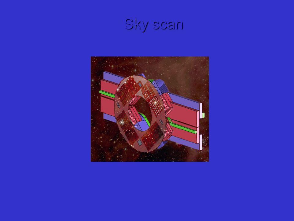 Sky scan