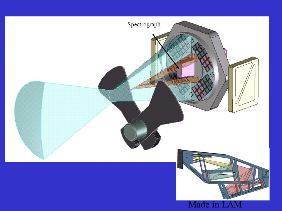 Spectrograph Made in LAM