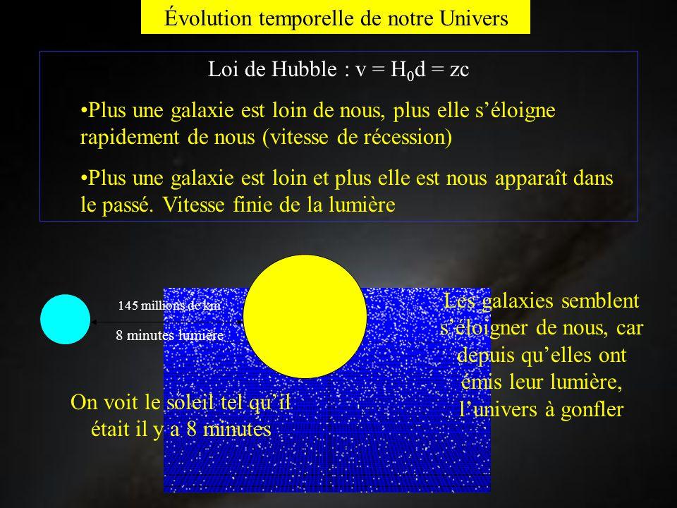 Évolution temporelle de notre Univers