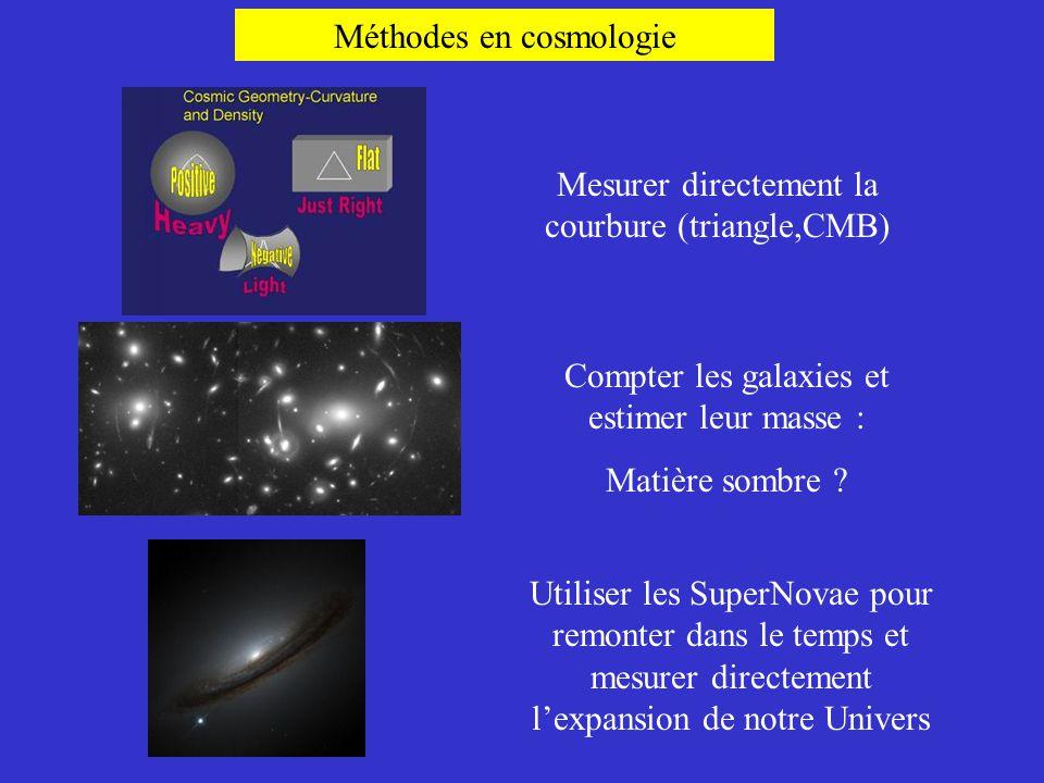 Méthodes en cosmologie