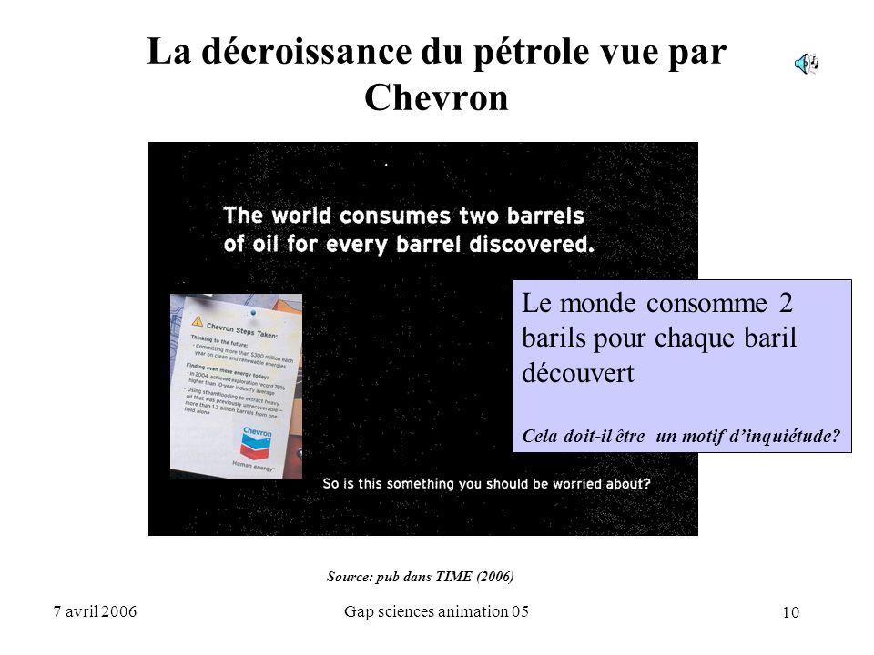 La décroissance du pétrole vue par Chevron