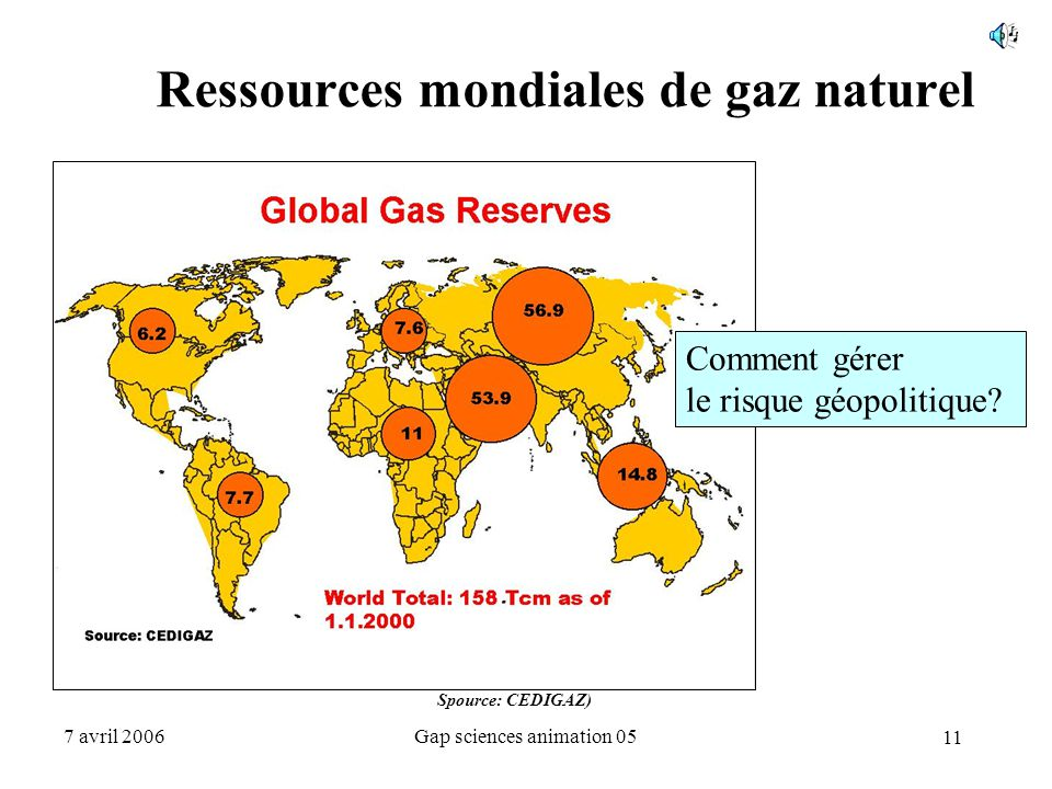 Ressources mondiales de gaz naturel