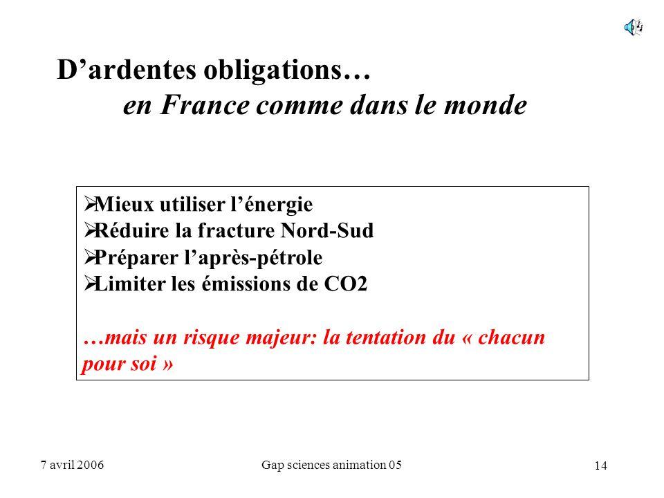 D'ardentes obligations… en France comme dans le monde