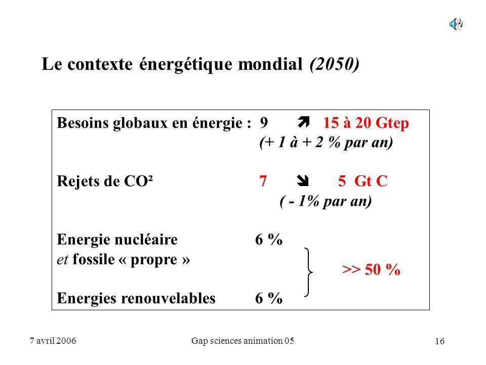 Le contexte énergétique mondial (2050)