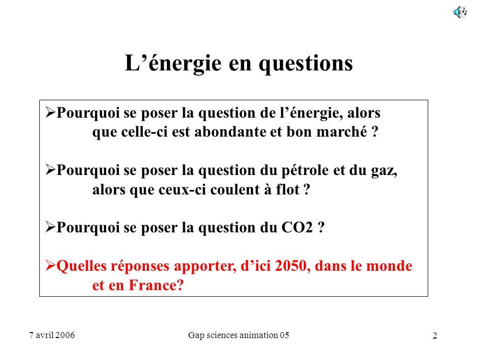 L'énergie en questions