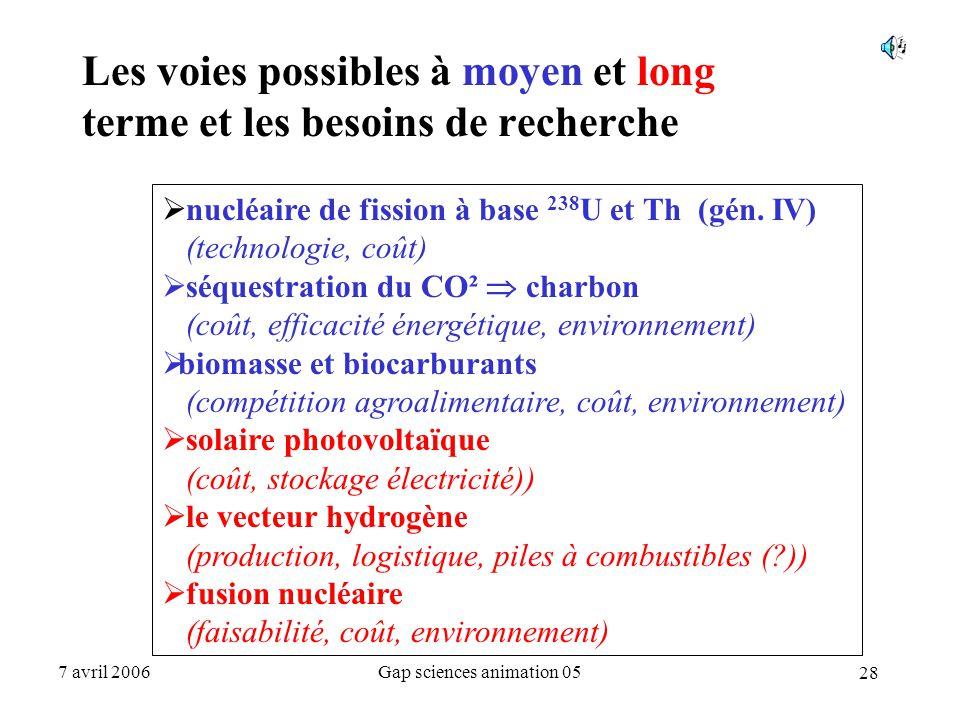 Les voies possibles à moyen et long terme et les besoins de recherche
